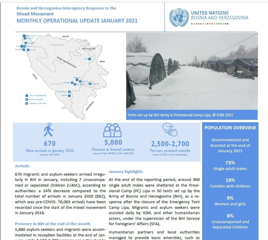 Monthly Operational Updates on Refugee/Migrant Situation - January 2021
