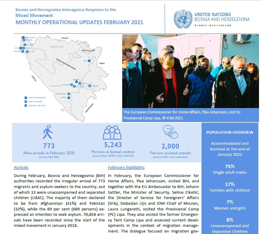 Monthly Operational Updates on Refugee/Migrant Situation - February 2021