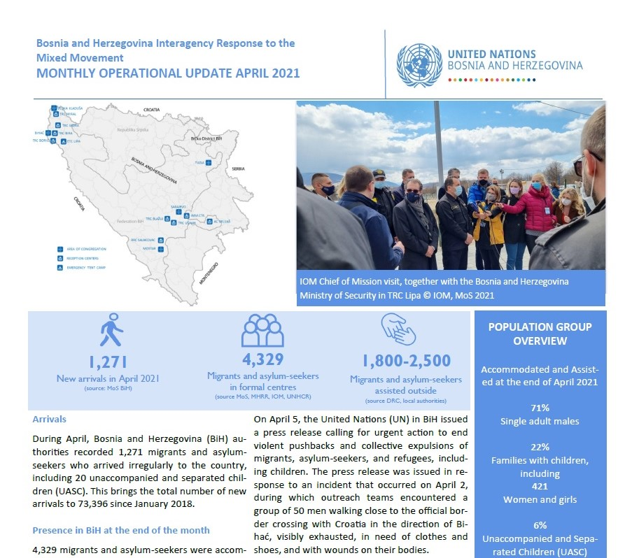 Monthly Operational Updates on Refugee/Migrant Situation - April 2021