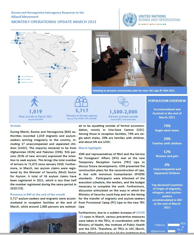 Monthly Operational Updates on Refugee/Migrant Situation - March 2021