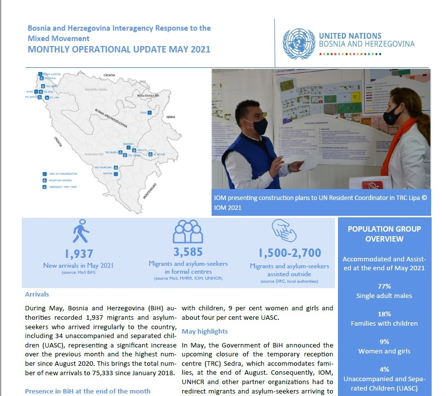 Monthly Operational Updates on Refugee/Migrant Situation - May 2021