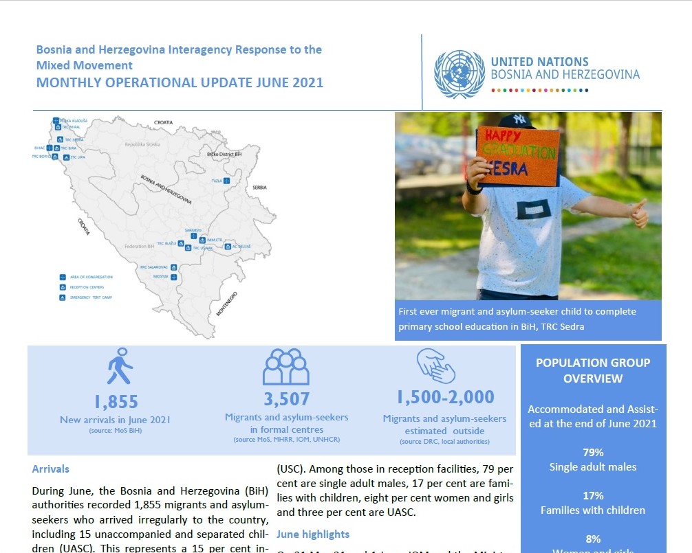 Monthly Operational Updates on Refugee/Migrant Situation - June 2021