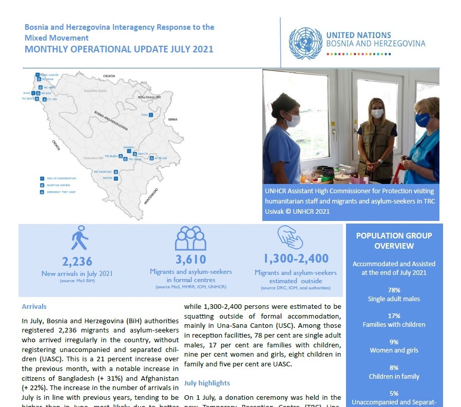 Monthly Operational Updates on Refugee/Migrant Situation - July 2021
