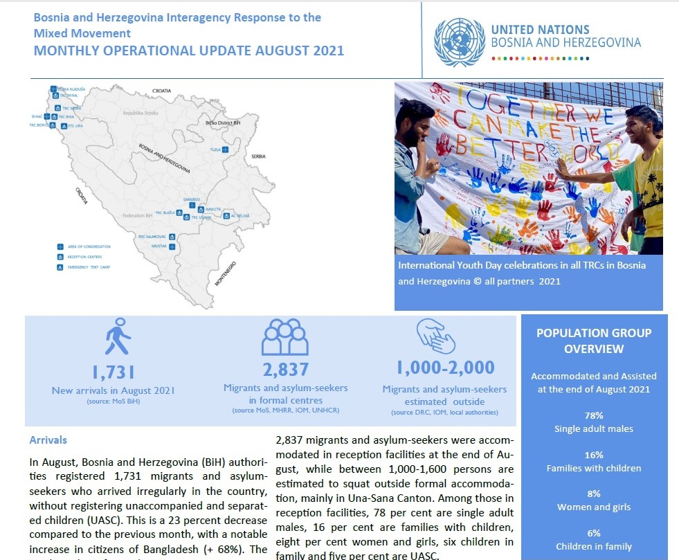 Monthly Operational Updates on Refugee/Migrant Situation - August 2021